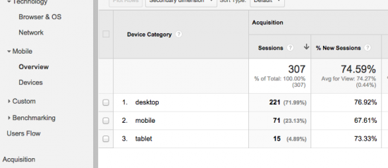 Viewing Mobile Traffic in Analytics