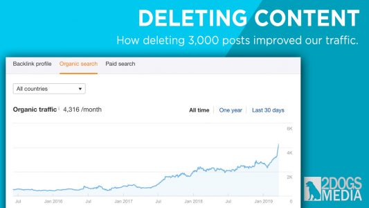Deleting Content to Improve Rank & Traffic