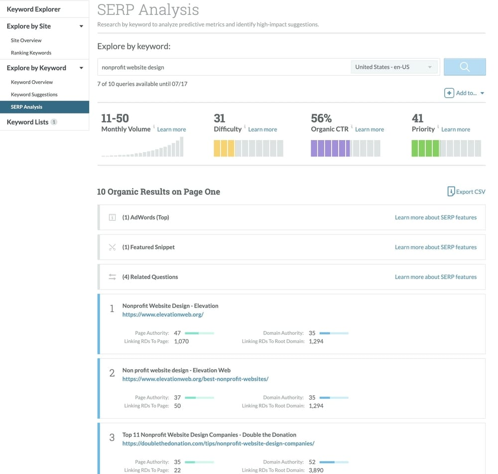 SERP Analysis with MOZ