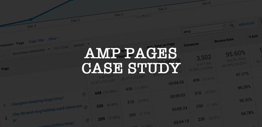 AMP Pages A Case Study