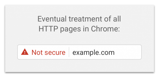 HTTP Security Warning Chrome