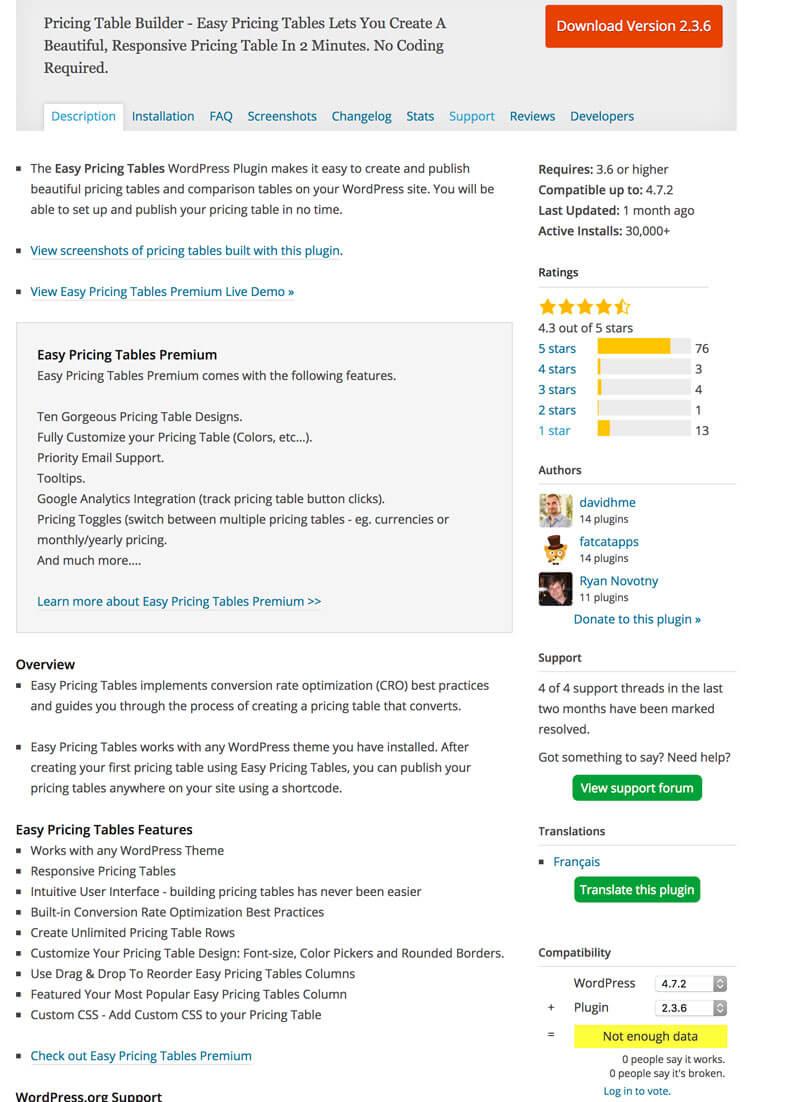 Reviewing WordPress Plugins