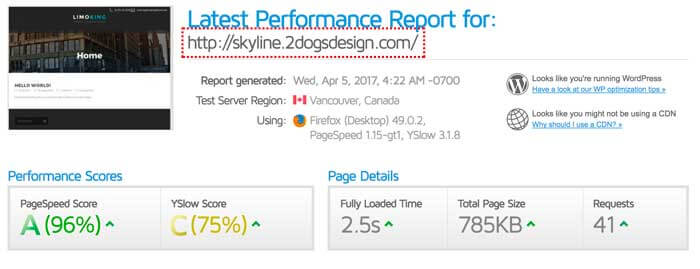 Themeforest speed test example