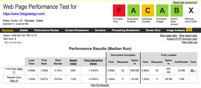 Reading Speed Test Results Webpagetest