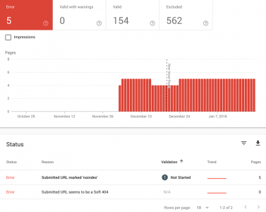 Welcome To The New Search Console