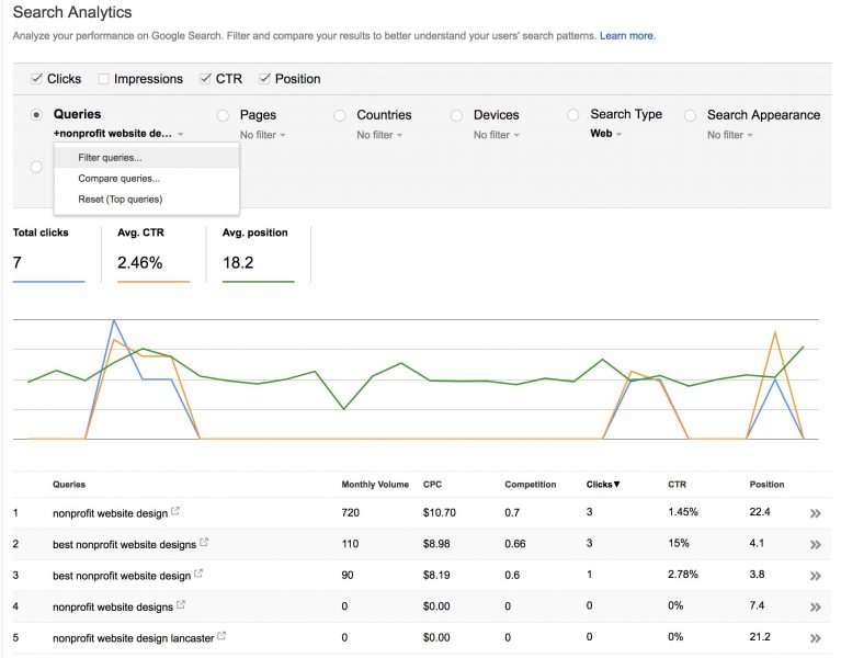 Filter Keywords in Search Console