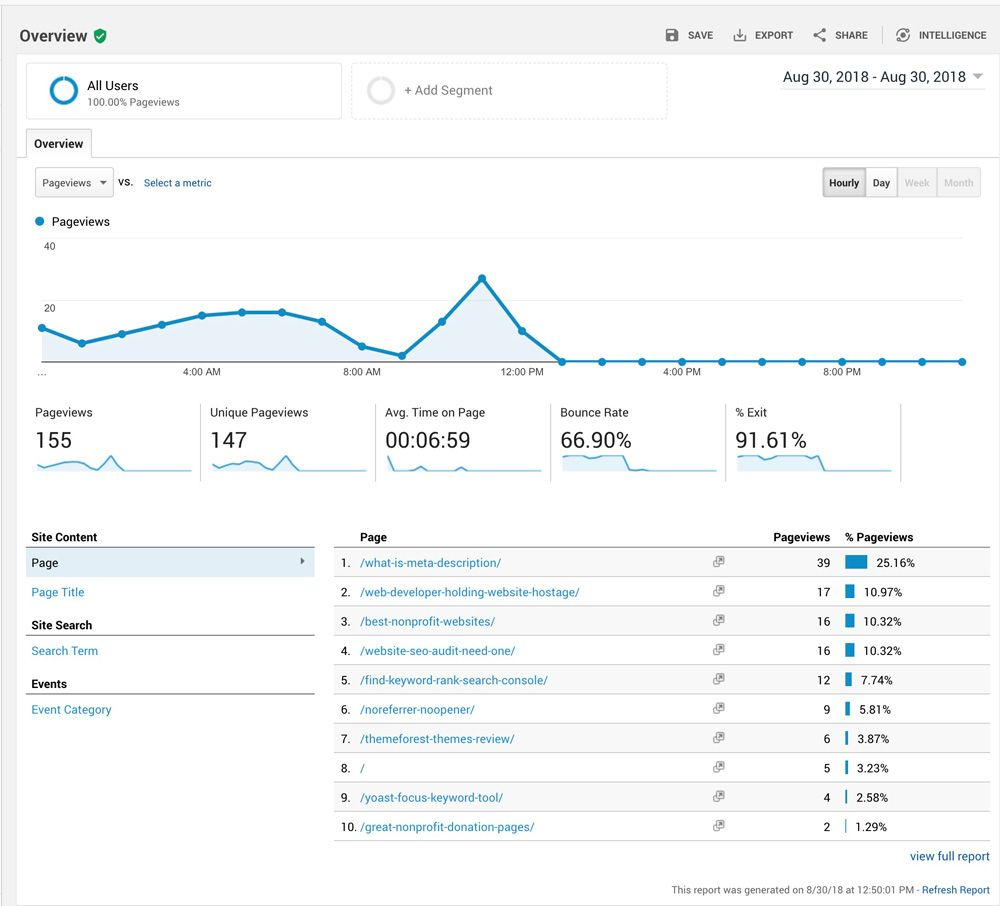 Improving Bounce Rate