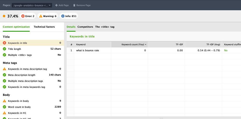 Website Auditor before optimization result,
