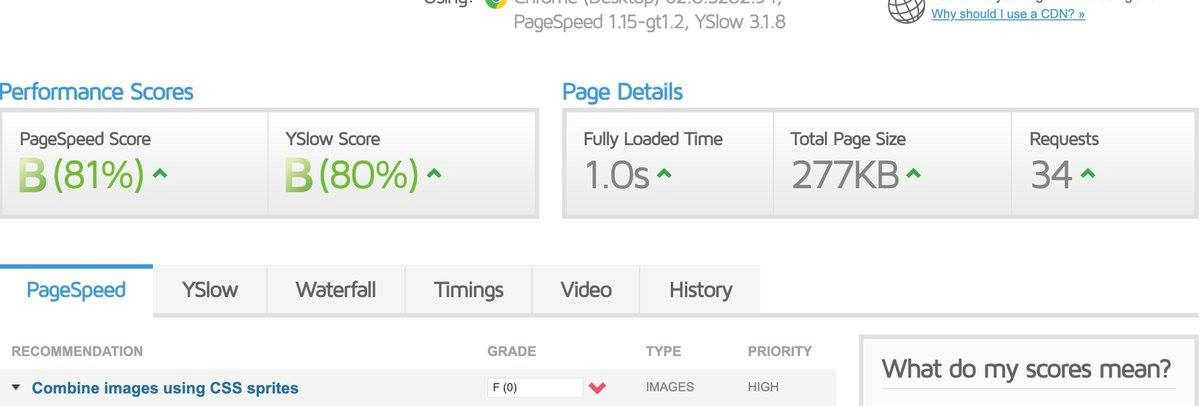PageSpeed Insights Can Be Misleading! [9 Websites To Prove It]