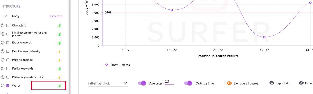 Correlation meter in Surfer SEO