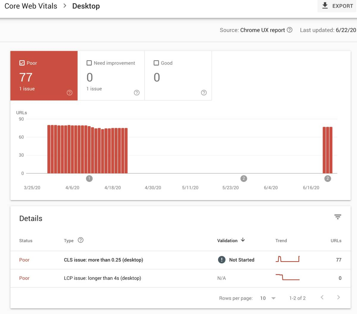 core web vitals screen in gsc