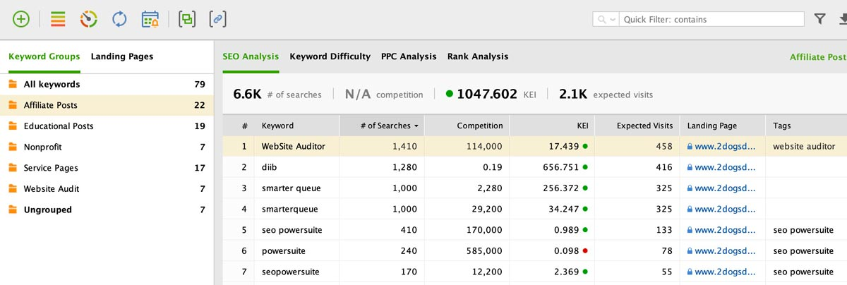 keyword mapping in rank tracker