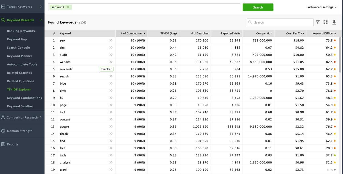 keyword research tool in rank tracker