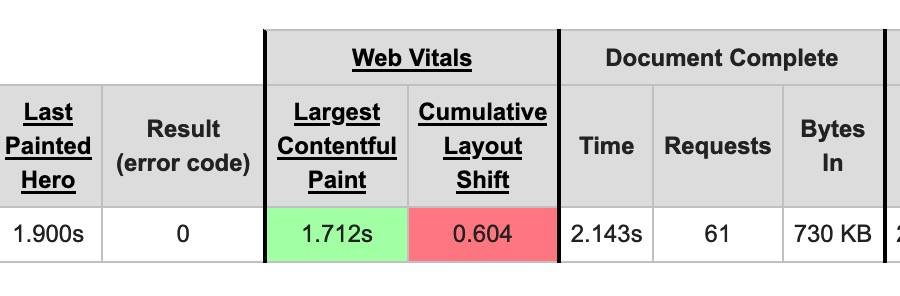 web vitals in webpagetest